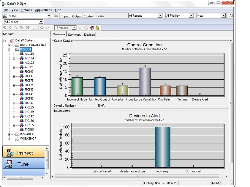 Evaluating Control System Performance